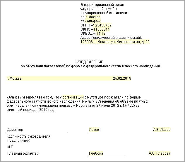 Образец письма в Росстат об отсутствии показателей