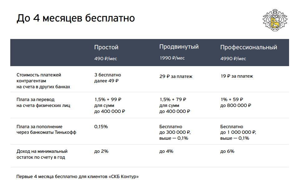 тарифы тинькофф банк